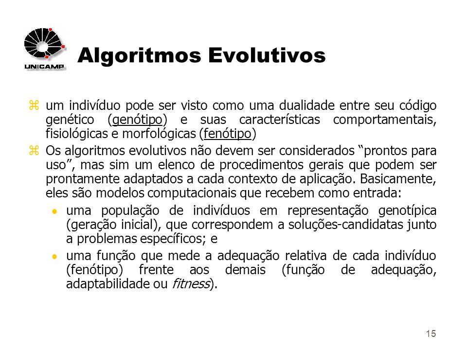 15 Algoritmos Evolutivos zum indivíduo pode ser visto como uma dualidade entre seu código genético (genótipo) e suas características comportamentais, fisiológicas e morfológicas (fenótipo) zOs algoritmos evolutivos não devem ser considerados prontos para uso, mas sim um elenco de procedimentos gerais que podem ser prontamente adaptados a cada contexto de aplicação.