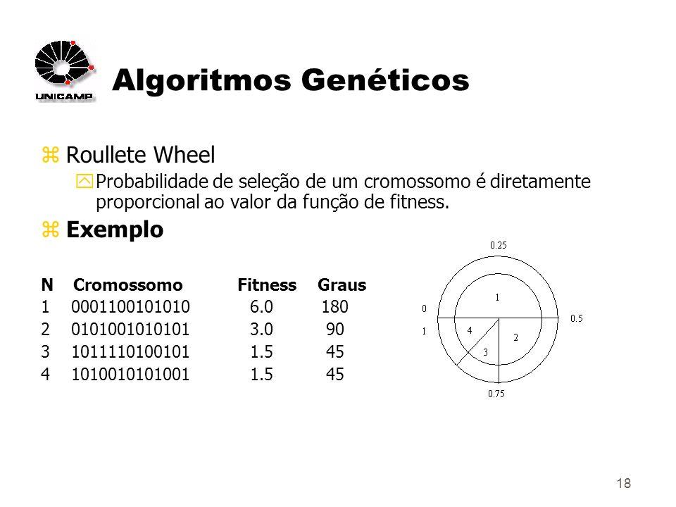 18 Algoritmos Genéticos zRoullete Wheel yProbabilidade de seleção de um cromossomo é diretamente proporcional ao valor da função de fitness.