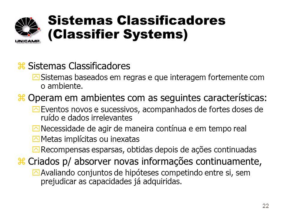 22 Sistemas Classificadores (Classifier Systems) zSistemas Classificadores ySistemas baseados em regras e que interagem fortemente com o ambiente.