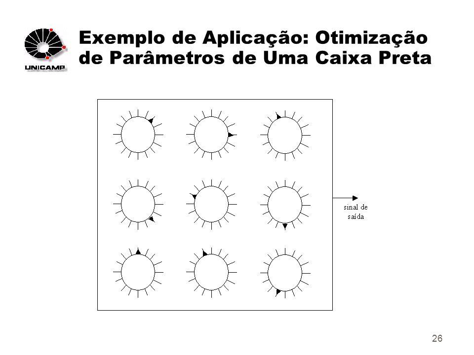 26 Exemplo de Aplicação: Otimização de Parâmetros de Uma Caixa Preta