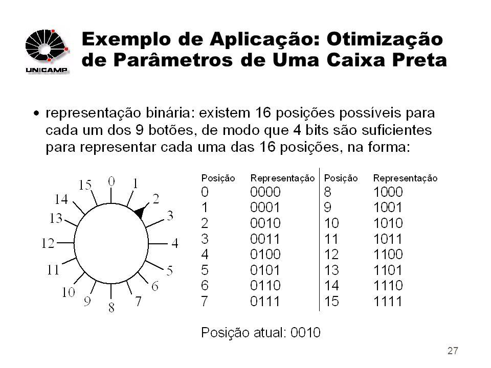 27 Exemplo de Aplicação: Otimização de Parâmetros de Uma Caixa Preta