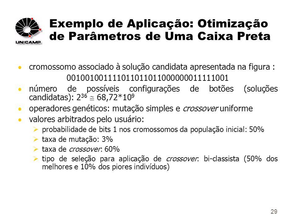 29 Exemplo de Aplicação: Otimização de Parâmetros de Uma Caixa Preta cromossomo associado à solução candidata apresentada na figura : 001001001111011011011000000011111001 número de possíveis configurações de botões (soluções candidatas): 2 36 68,72*10 9 operadores genéticos: mutação simples e crossover uniforme valores arbitrados pelo usuário: probabilidade de bits 1 nos cromossomos da população inicial: 50% taxa de mutação: 3% taxa de crossover: 60% tipo de seleção para aplicação de crossover: bi-classista (50% dos melhores e 10% dos piores indivíduos)