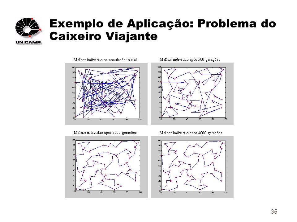 35 Exemplo de Aplicação: Problema do Caixeiro Viajante