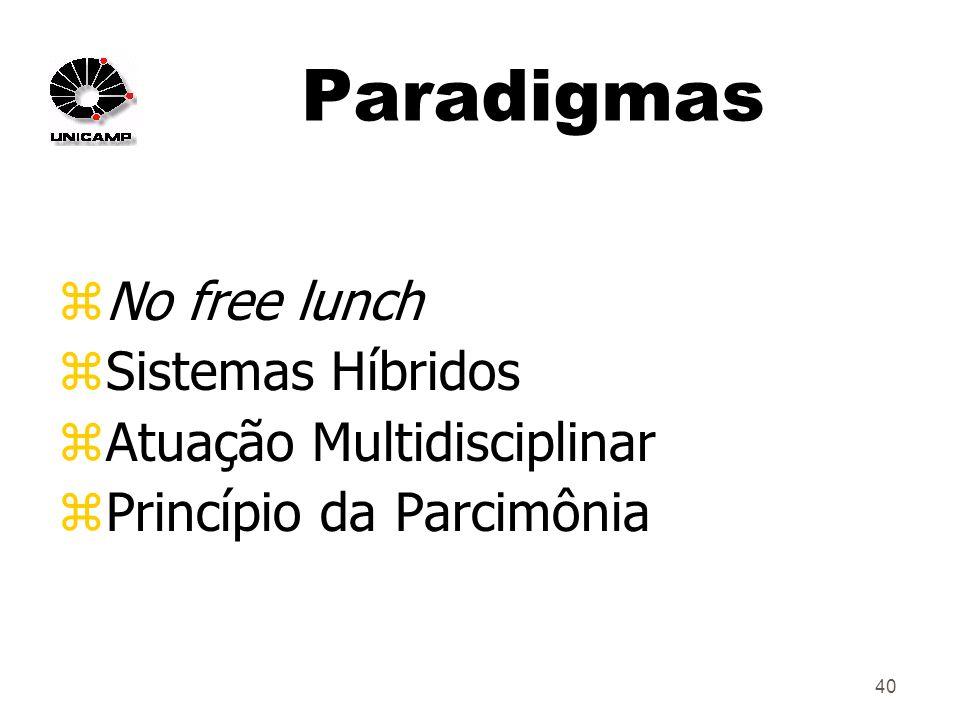 40 Paradigmas zNo free lunch zSistemas Híbridos zAtuação Multidisciplinar zPrincípio da Parcimônia