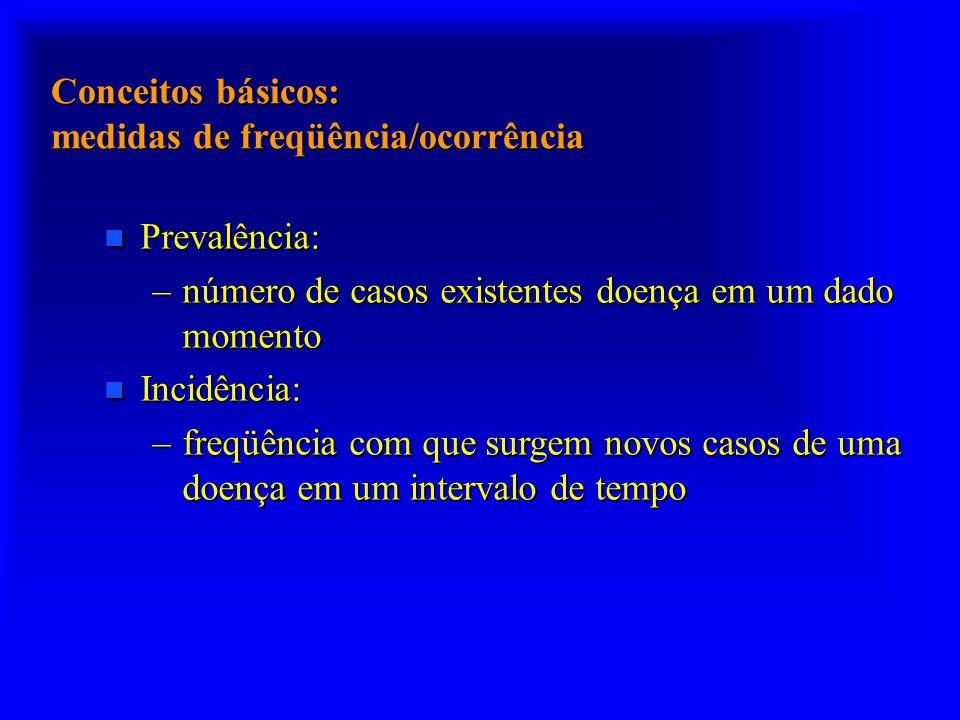 Conceitos básicos: medidas de freqüência/ocorrência n Prevalência: –número de casos existentes doença em um dado momento n Incidência: –freqüência com