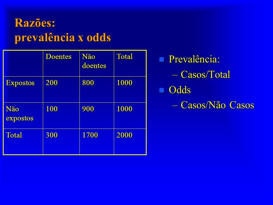 Razões: prevalência x odds n Prevalência: –Casos/Total n Odds –Casos/Não Casos Doentes Não doentes Total Expostos2008001000 Não expostos 1009001000 To