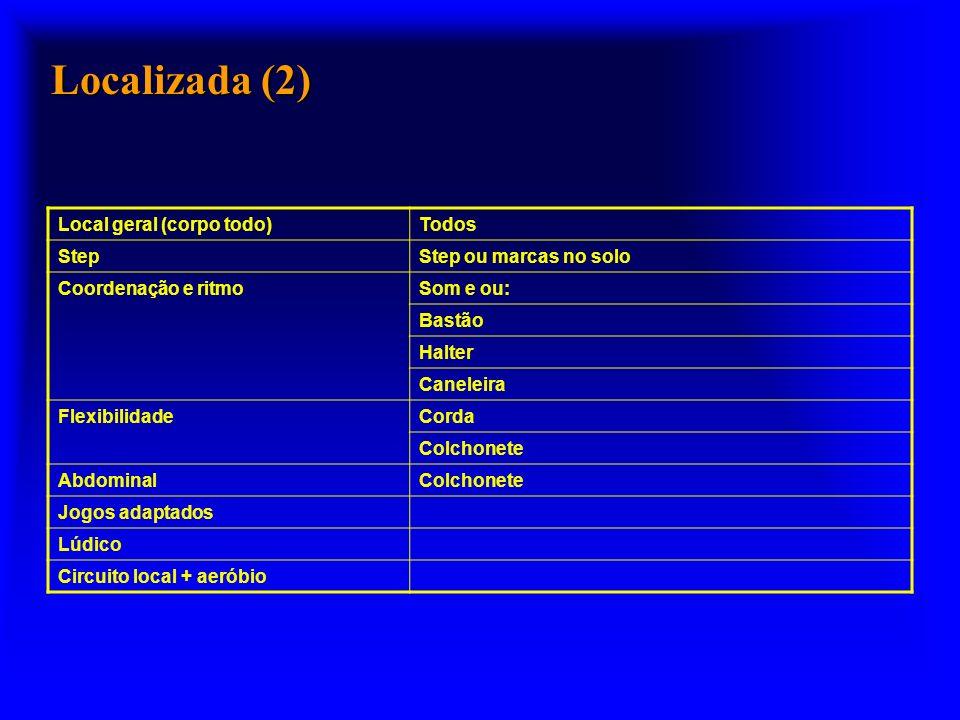 Localizada (2) Local geral (corpo todo)Todos StepStep ou marcas no solo Coordenação e ritmoSom e ou: Bastão Halter Caneleira FlexibilidadeCorda Colchonete AbdominalColchonete Jogos adaptados Lúdico Circuito local + aeróbio