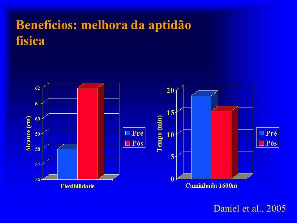 Benefícios: melhora da aptidão física Daniel et al., 2005