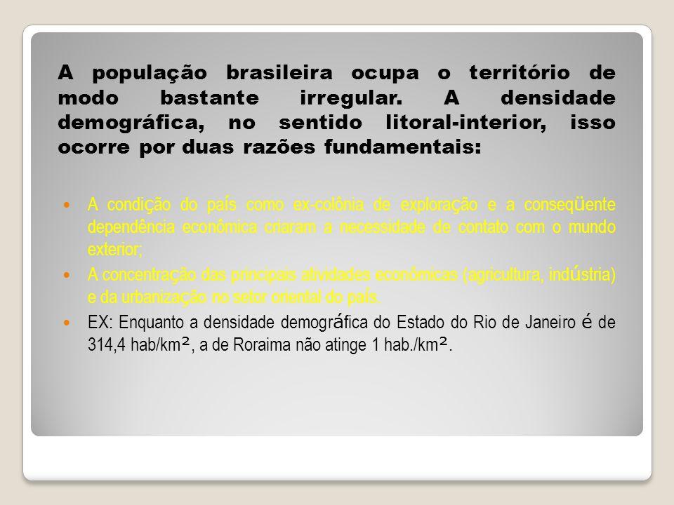 A população brasileira ocupa o território de modo bastante irregular.