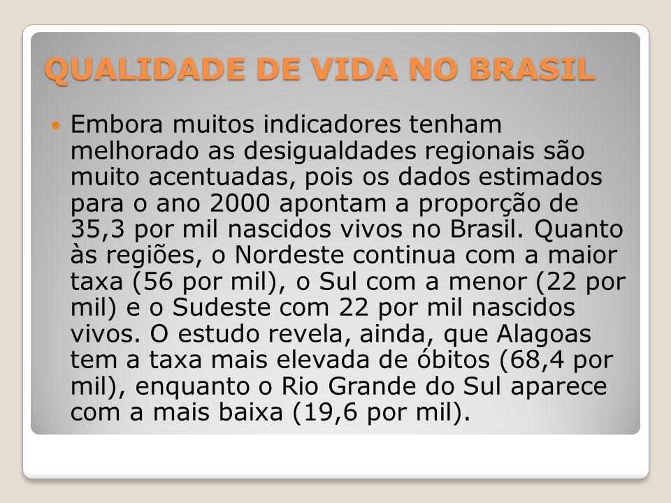 QUALIDADE DE VIDA NO BRASIL Embora muitos indicadores tenham melhorado as desigualdades regionais são muito acentuadas, pois os dados estimados para o ano 2000 apontam a proporção de 35,3 por mil nascidos vivos no Brasil.