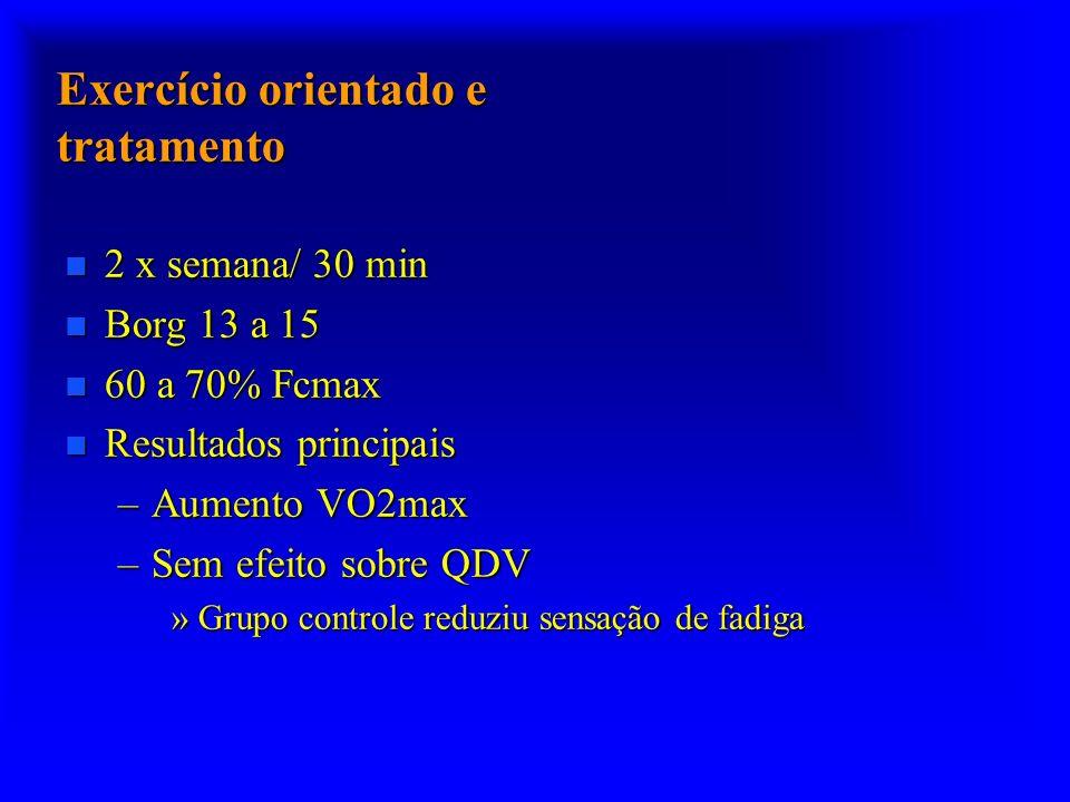 Exercício orientado e tratamento n 2 x semana/ 30 min n Borg 13 a 15 n 60 a 70% Fcmax n Resultados principais –Aumento VO2max –Sem efeito sobre QDV »G