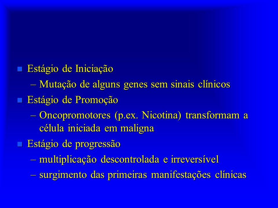 n Estágio de Iniciação –Mutação de alguns genes sem sinais clínicos n Estágio de Promoção –Oncopromotores (p.ex. Nicotina) transformam a célula inicia