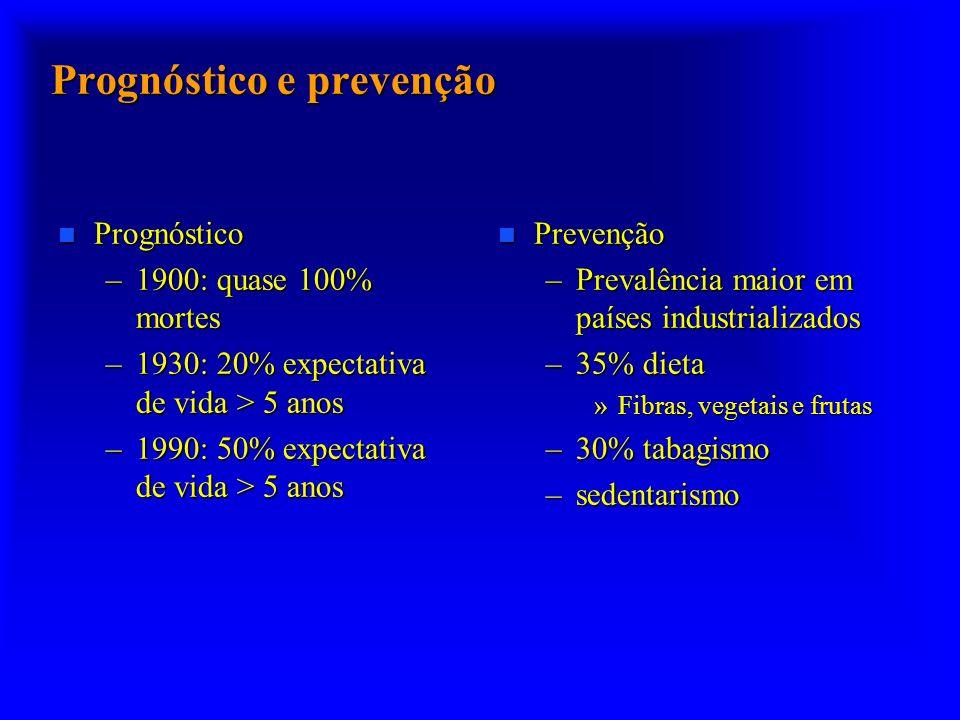 Prognóstico e prevenção n Prognóstico –1900: quase 100% mortes –1930: 20% expectativa de vida > 5 anos –1990: 50% expectativa de vida > 5 anos n Prevenção –Prevalência maior em países industrializados –35% dieta »Fibras, vegetais e frutas –30% tabagismo –sedentarismo