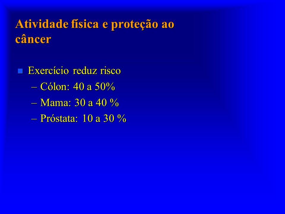 Atividade física e proteção ao câncer n Exercício reduz risco –Cólon: 40 a 50% –Mama: 30 a 40 % –Próstata: 10 a 30 %