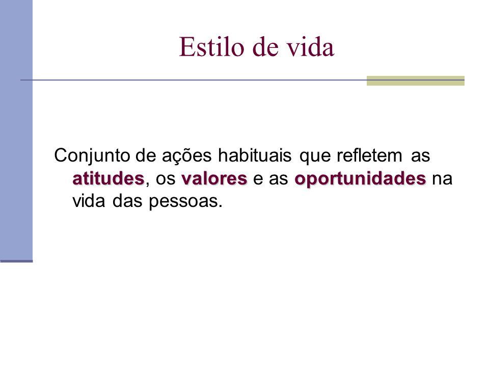 Estilo de vida atitudesvaloresoportunidades Conjunto de ações habituais que refletem as atitudes, os valores e as oportunidades na vida das pessoas.