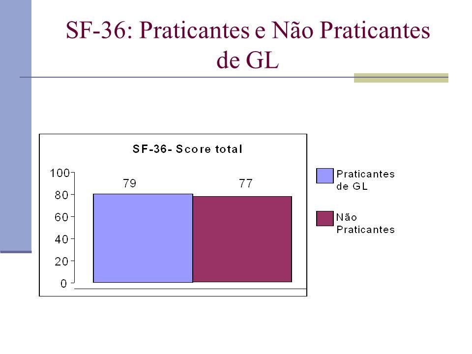 SF-36: Praticantes e Não Praticantes de GL