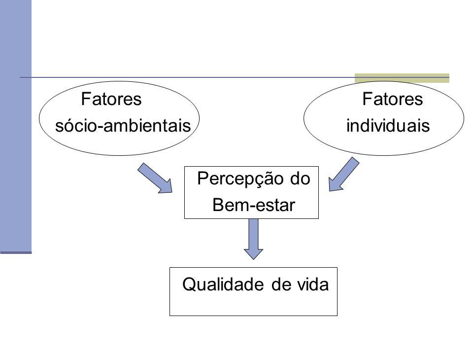 Fatores Fatores sócio-ambientais individuais Percepção do Bem-estar Qualidade de vida