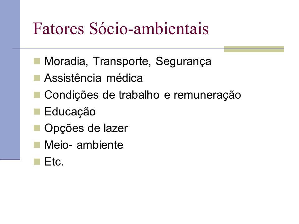 Fatores Sócio-ambientais Moradia, Transporte, Segurança Assistência médica Condições de trabalho e remuneração Educação Opções de lazer Meio- ambiente