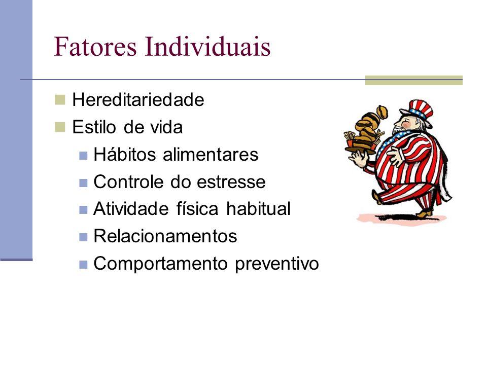 Fatores Individuais Hereditariedade Estilo de vida Hábitos alimentares Controle do estresse Atividade física habitual Relacionamentos Comportamento pr
