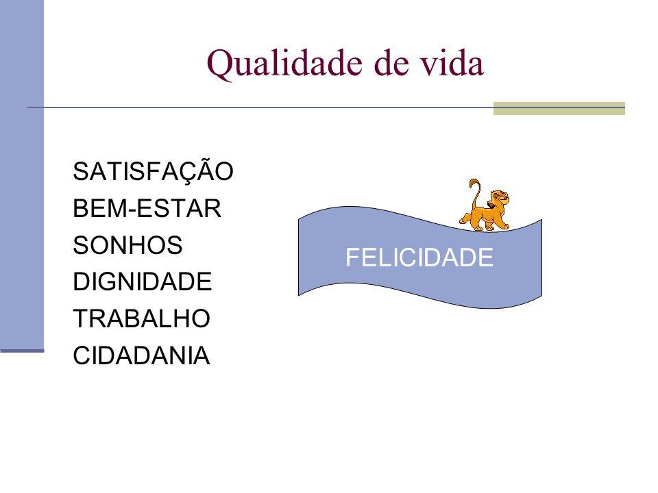Qualidade de vida SATISFAÇÃO BEM-ESTAR SONHOS DIGNIDADE TRABALHO CIDADANIA FELICIDADE