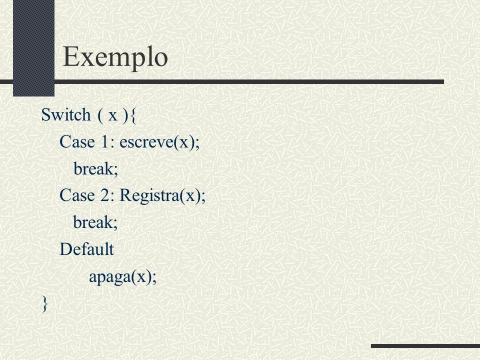 Exemplo Switch ( x ){ Case 1: escreve(x); break; Case 2: Registra(x); break; Default apaga(x); }