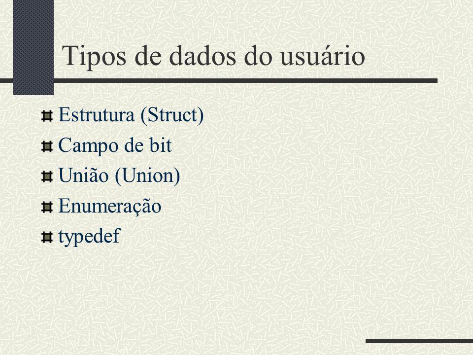 Tipos de dados do usuário Estrutura (Struct) Campo de bit União (Union) Enumeração typedef