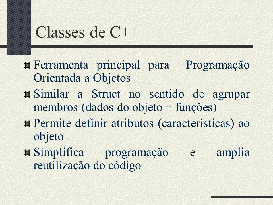 Classes de C++ Ferramenta principal para Programação Orientada a Objetos Similar a Struct no sentido de agrupar membros (dados do objeto + funções) Pe