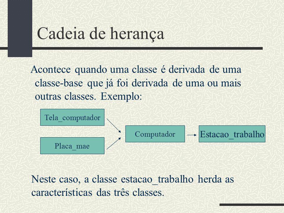 Cadeia de herança Acontece quando uma classe é derivada de uma classe-base que já foi derivada de uma ou mais outras classes. Exemplo: Tela_computador