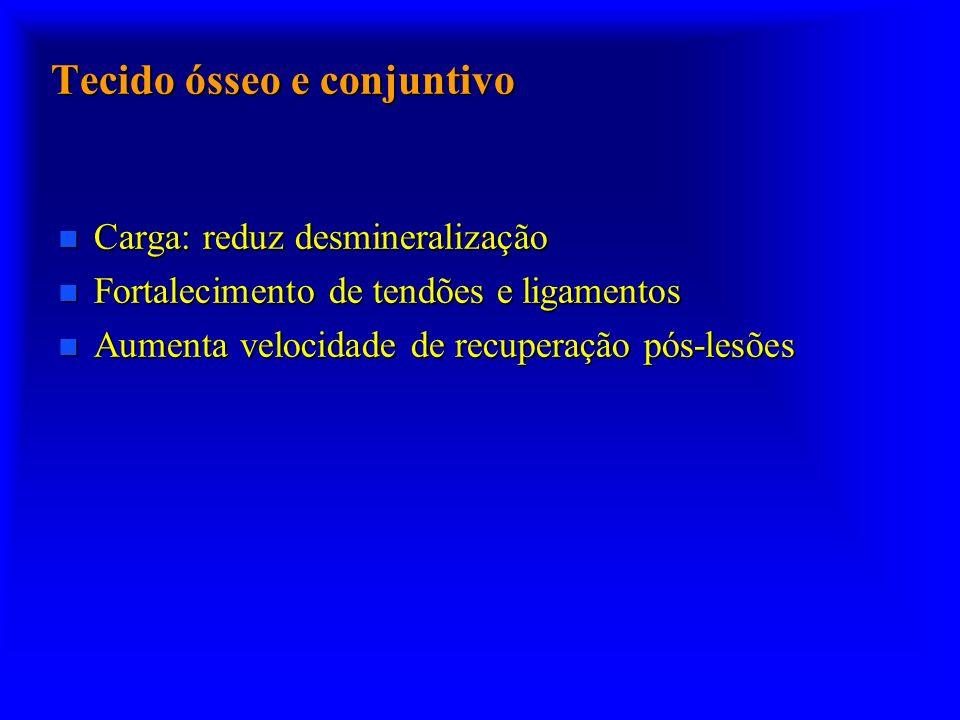 Tecido ósseo e conjuntivo Carga: reduz desmineralização Carga: reduz desmineralização Fortalecimento de tendões e ligamentos Fortalecimento de tendões