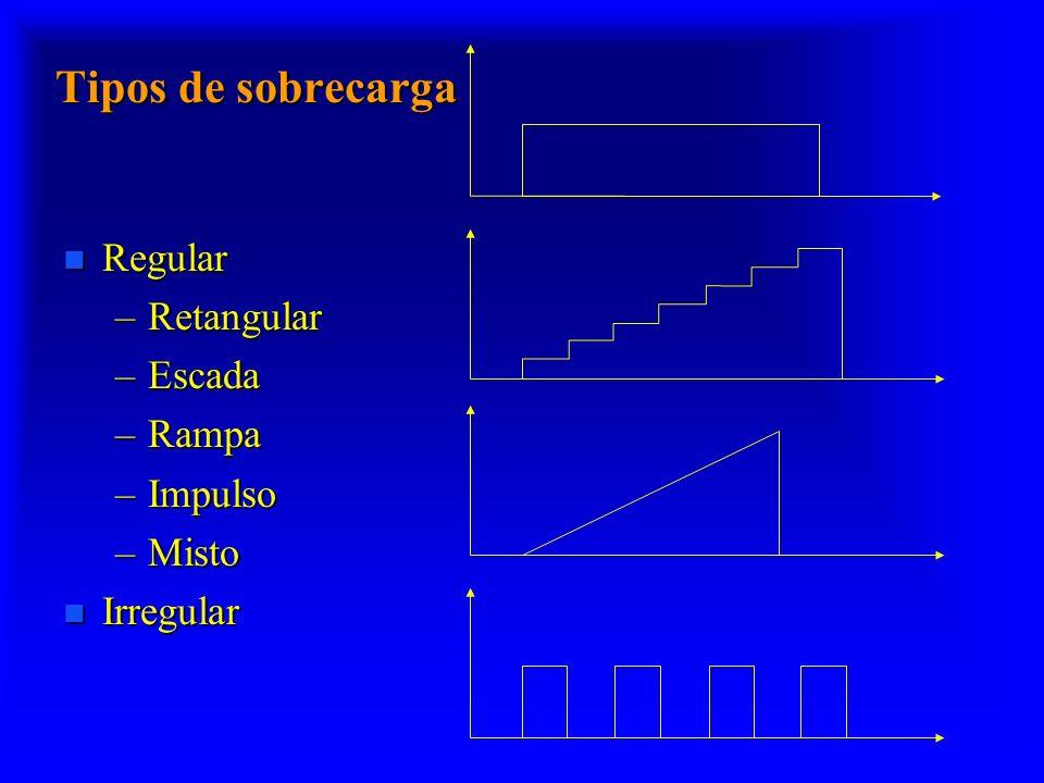 Tipos de sobrecarga Regular Regular –Retangular –Escada –Rampa –Impulso –Misto Irregular Irregular