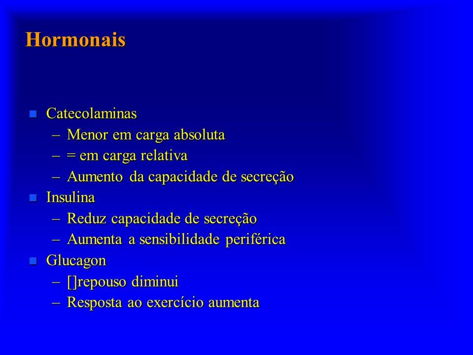 Hormonais Catecolaminas Catecolaminas –Menor em carga absoluta –= em carga relativa –Aumento da capacidade de secreção Insulina Insulina –Reduz capaci