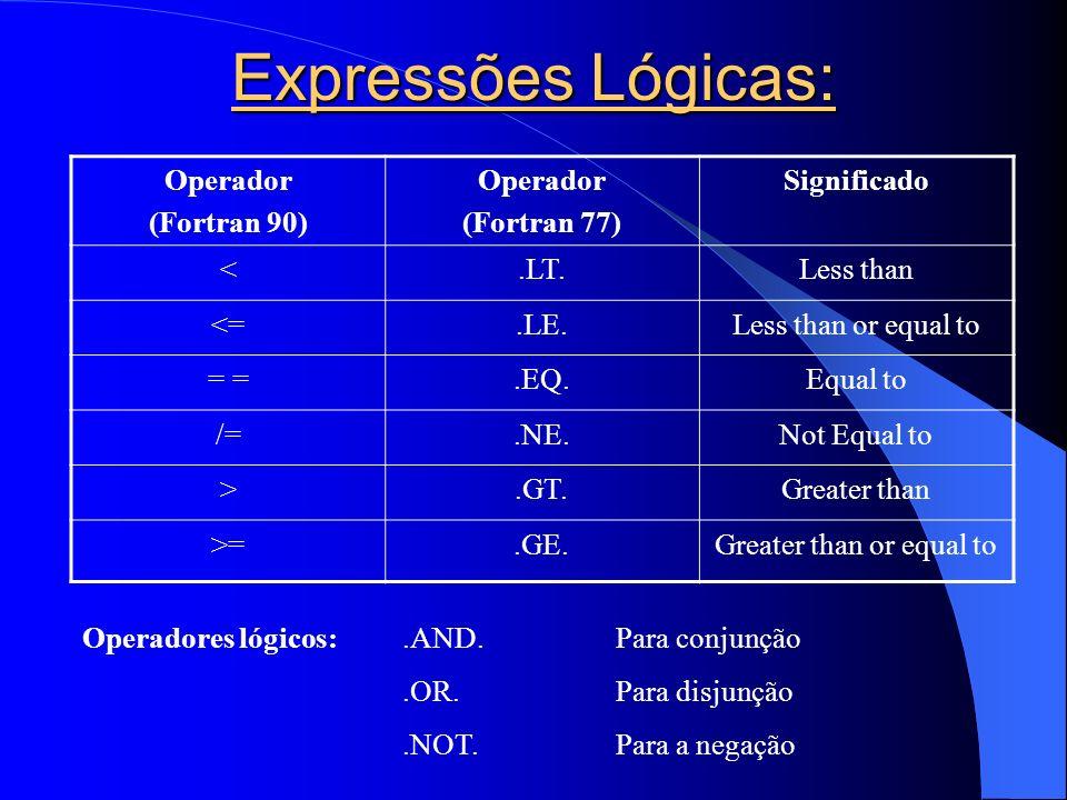 Expressões Lógicas: Operador (Fortran 90) Operador (Fortran 77) Significado <.LT.Less than <=.LE.Less than or equal to =.EQ.Equal to /=.NE.Not Equal t