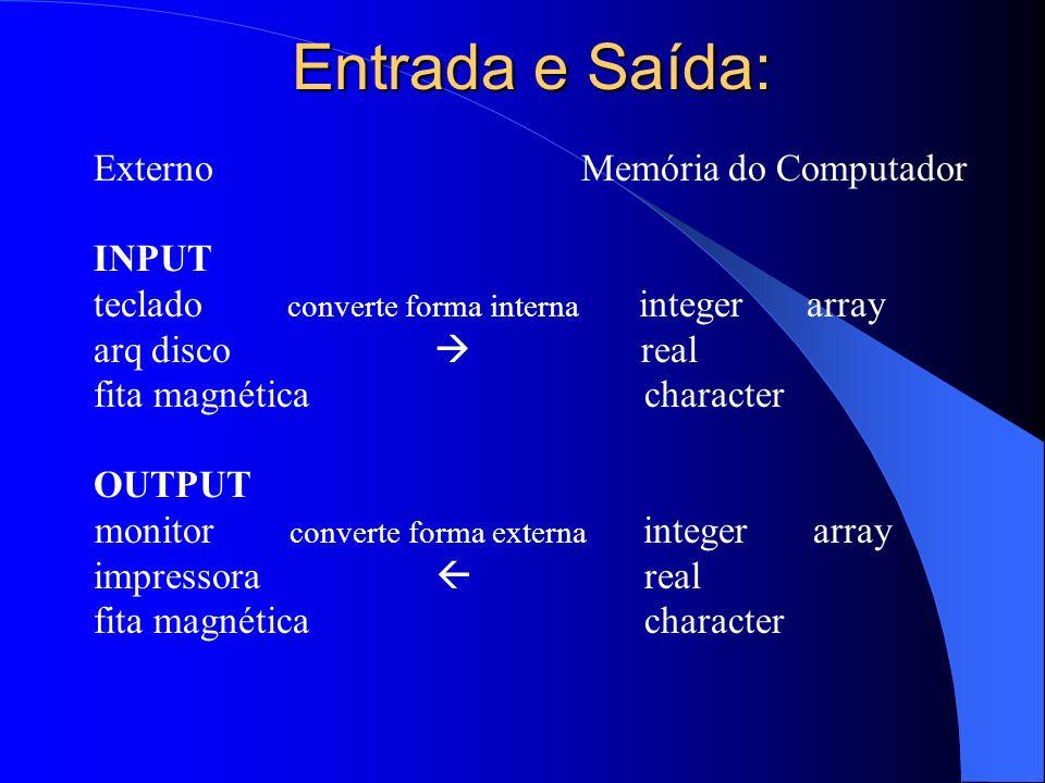 Entrada e Saída: Externo Memória do Computador INPUT teclado converte forma interna integer array arq disco real fita magnética character OUTPUT monit
