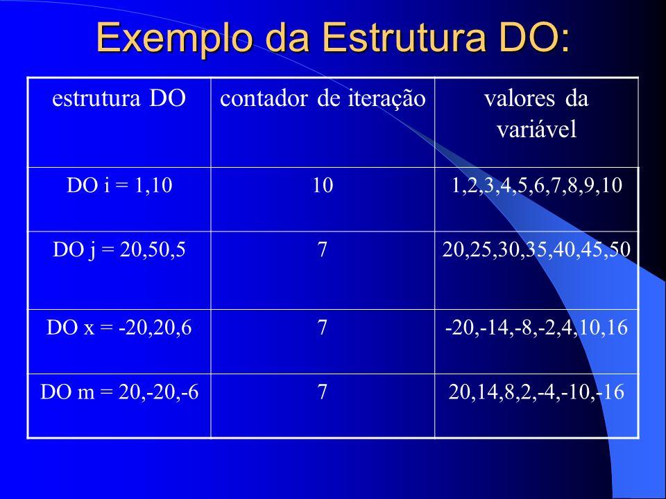 Exemplo da Estrutura DO: estrutura DOcontador de iteraçãovalores da variável DO i = 1,10101,2,3,4,5,6,7,8,9,10 DO j = 20,50,5720,25,30,35,40,45,50 DO