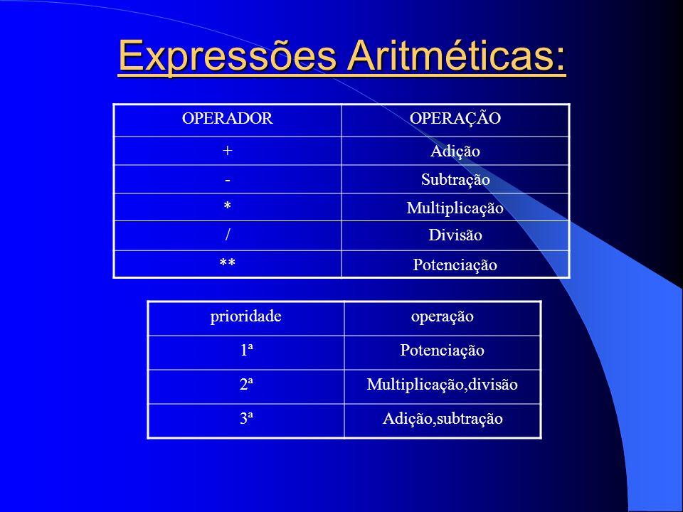 Expressões Aritméticas: OPERADOROPERAÇÃO +Adição -Subtração *Multiplicação /Divisão **Potenciação prioridadeoperação 1ªPotenciação 2ªMultiplicação,div