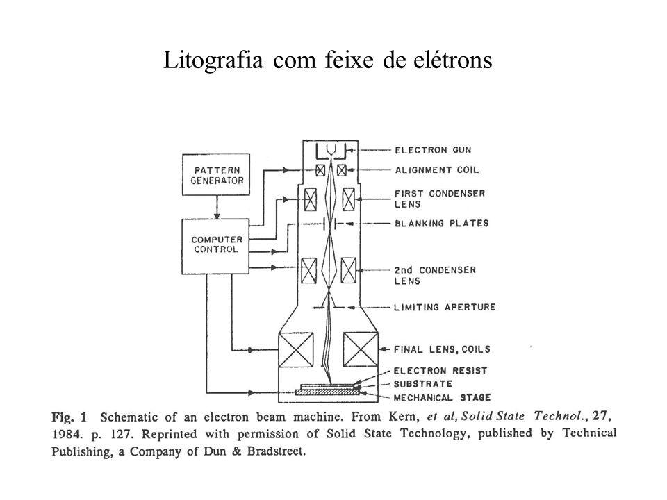 Litografia com feixe de elétrons