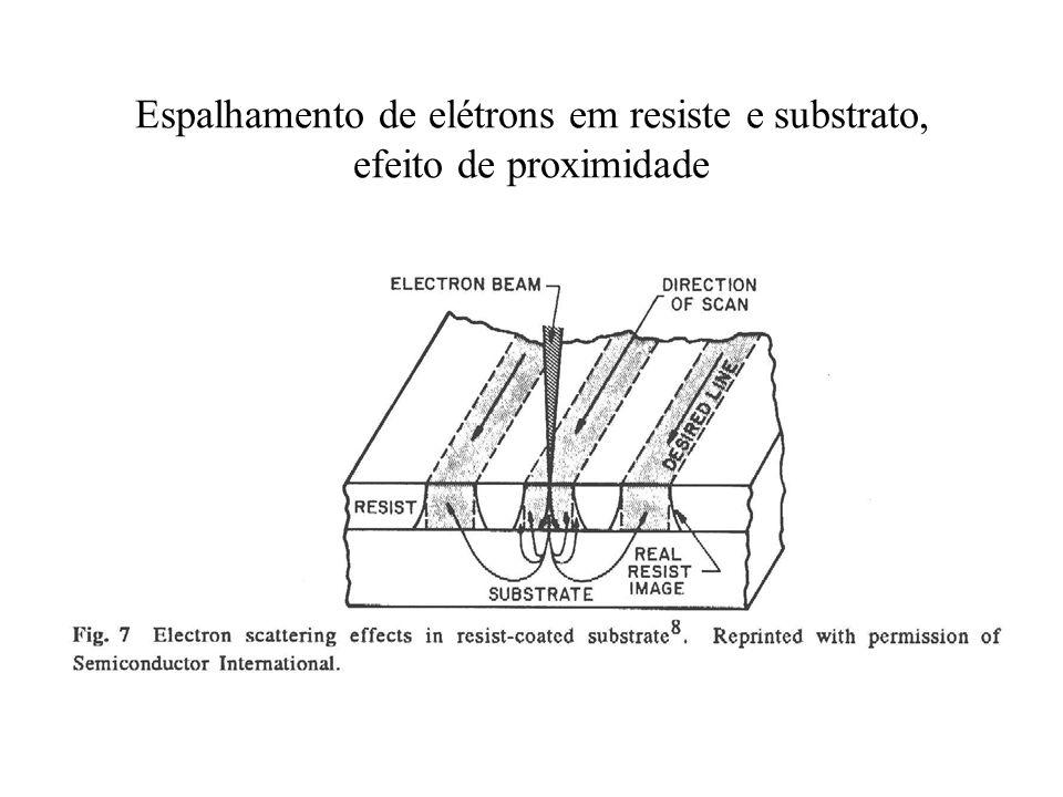 Espalhamento de elétrons em resiste e substrato, efeito de proximidade