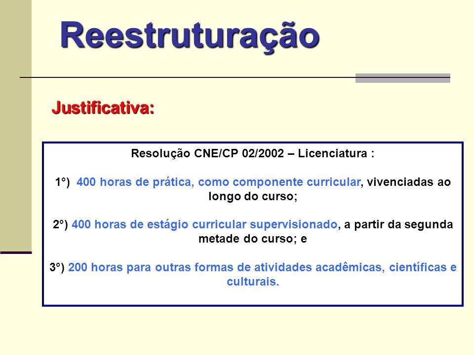 Reestruturação Resolução CNE/CP 02/2002 – Licenciatura : 1°) 400 horas de prática, como componente curricular, vivenciadas ao longo do curso; 2°) 400