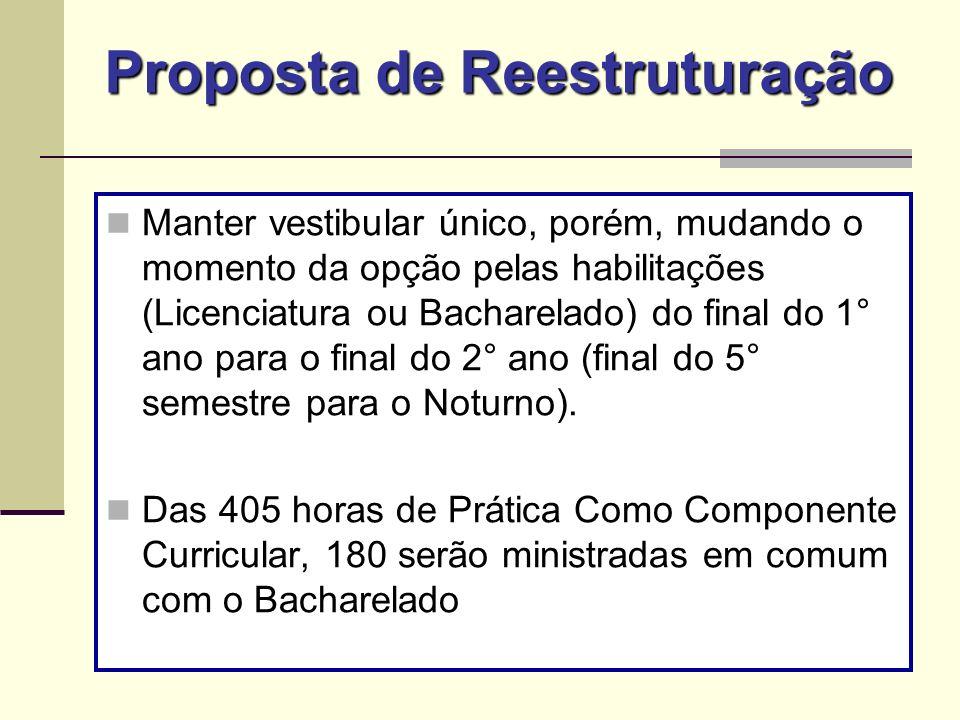 Manter vestibular único, porém, mudando o momento da opção pelas habilitações (Licenciatura ou Bacharelado) do final do 1° ano para o final do 2° ano