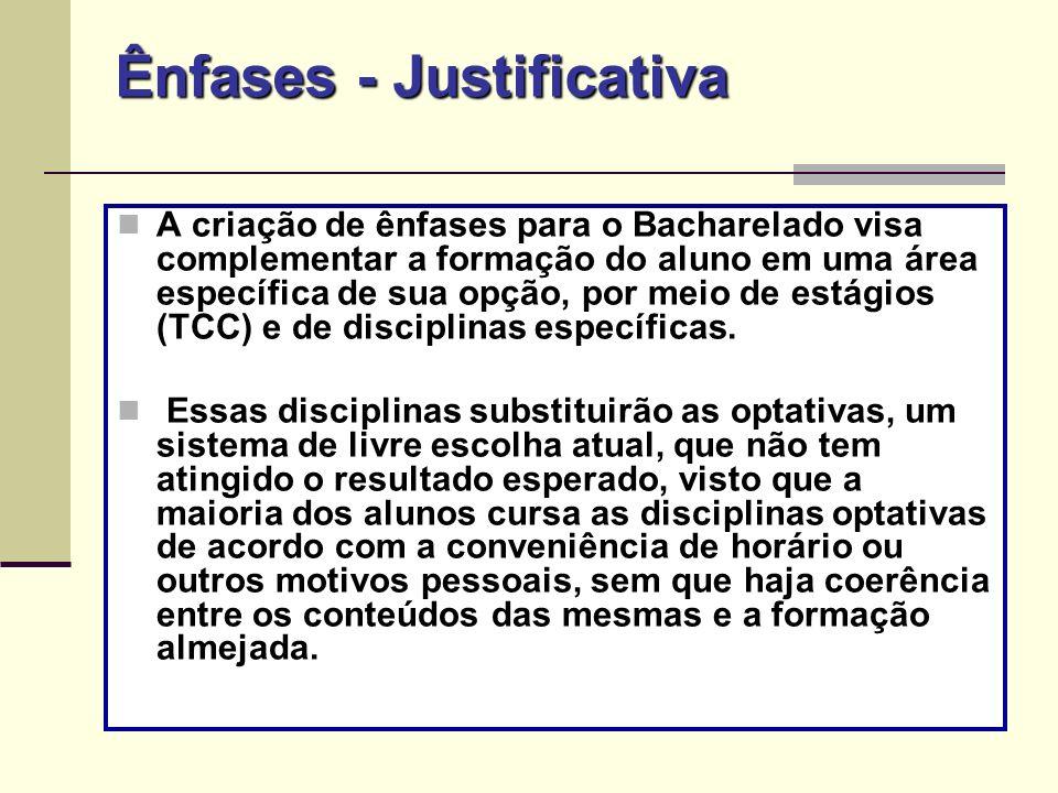 Ênfases - Justificativa A criação de ênfases para o Bacharelado visa complementar a formação do aluno em uma área específica de sua opção, por meio de