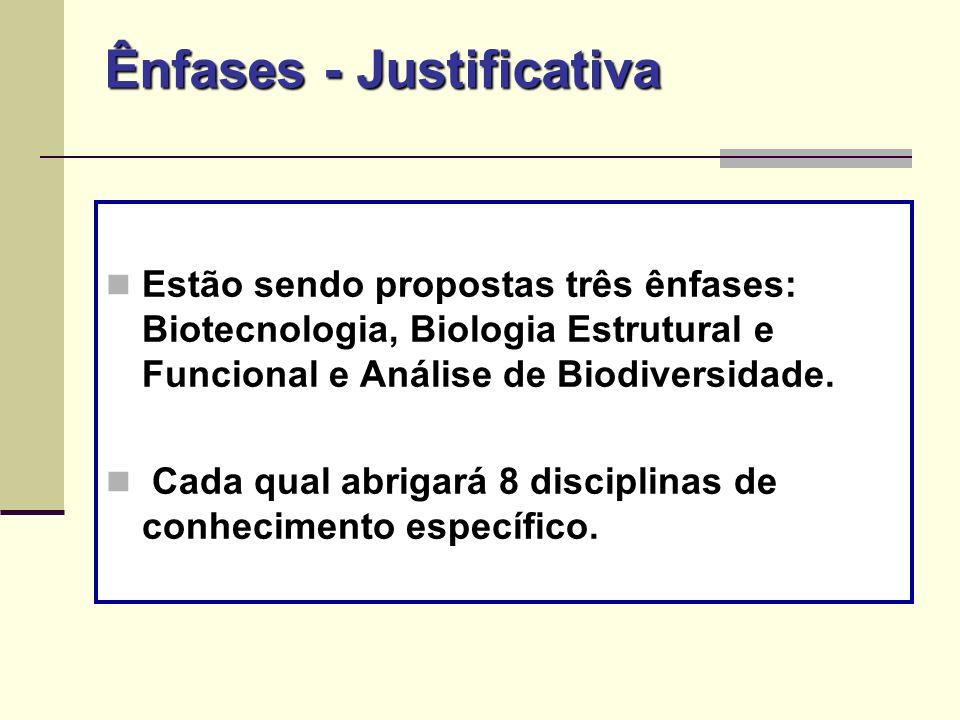 Ênfases - Justificativa Estão sendo propostas três ênfases: Biotecnologia, Biologia Estrutural e Funcional e Análise de Biodiversidade. Cada qual abri