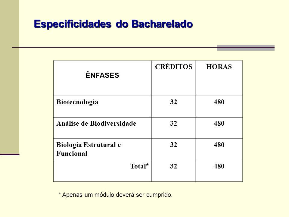 Especificidades do Bacharelado ÊNFASES CRÉDITOSHORAS Biotecnologia32480 Análise de Biodiversidade32480 Biologia Estrutural e Funcional 32480 Total * 3