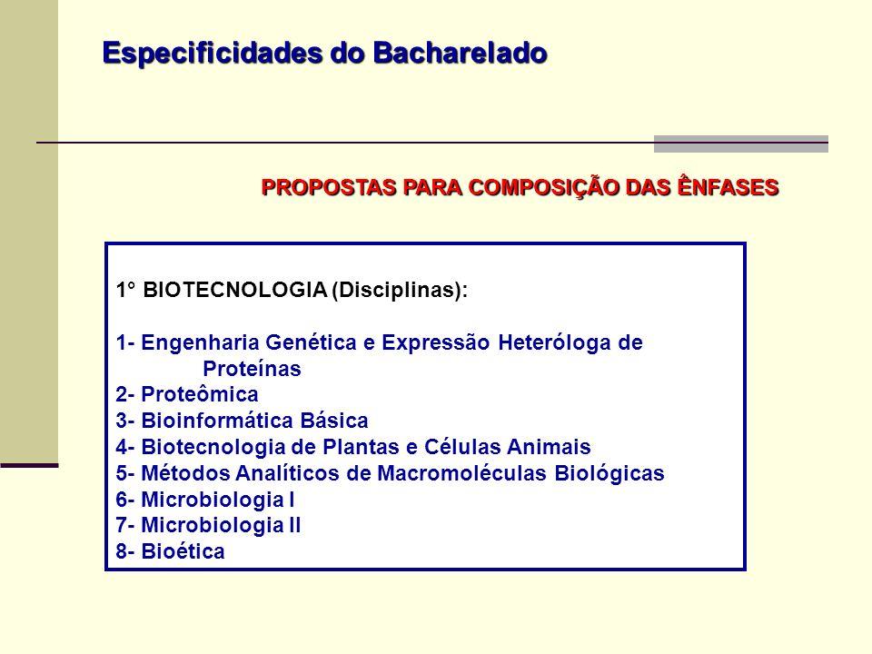 Especificidades do Bacharelado 1° BIOTECNOLOGIA (Disciplinas): 1- Engenharia Genética e Expressão Heteróloga de Proteínas 2- Proteômica 3- Bioinformát