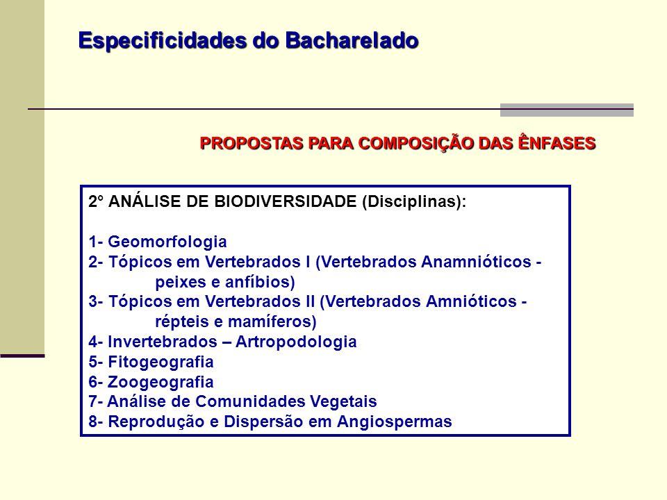 Especificidades do Bacharelado 2° ANÁLISE DE BIODIVERSIDADE (Disciplinas): 1- Geomorfologia 2- Tópicos em Vertebrados I (Vertebrados Anamnióticos - pe