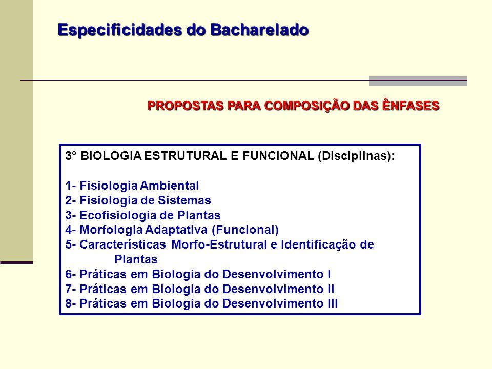 Especificidades do Bacharelado 3° BIOLOGIA ESTRUTURAL E FUNCIONAL (Disciplinas): 1- Fisiologia Ambiental 2- Fisiologia de Sistemas 3- Ecofisiologia de