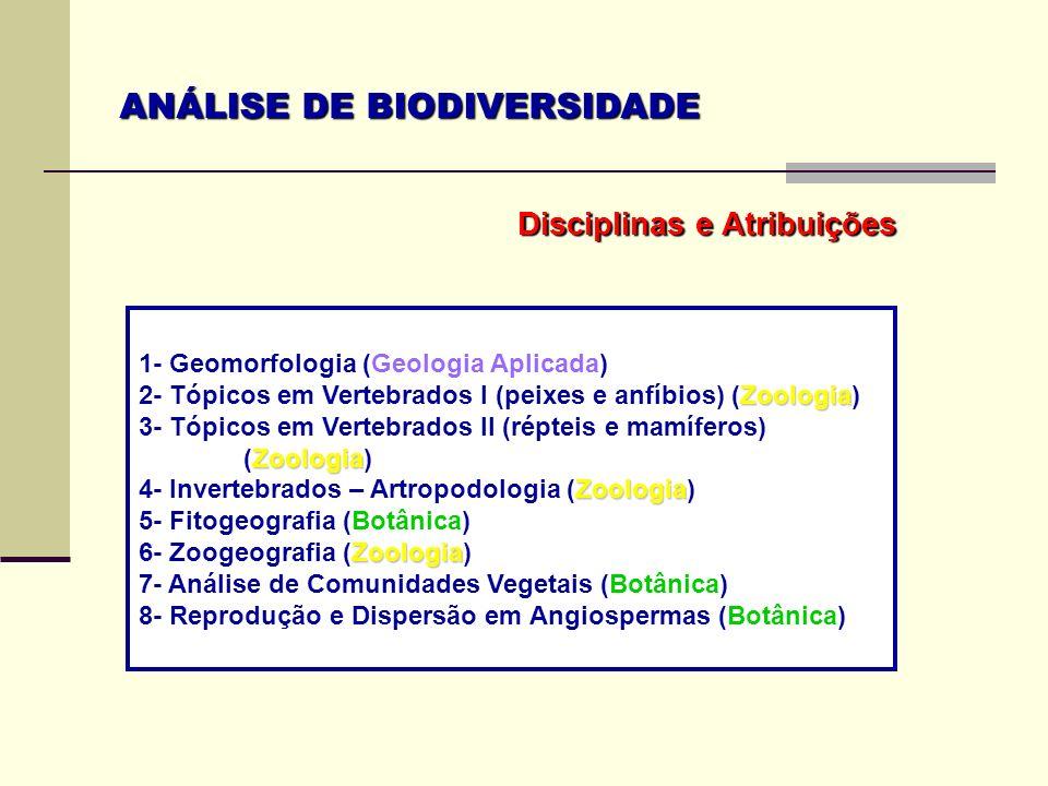 ANÁLISE DE BIODIVERSIDADE 1- Geomorfologia (Geologia Aplicada) Zoologia 2- Tópicos em Vertebrados I (peixes e anfíbios) (Zoologia) Zoologia 3- Tópicos