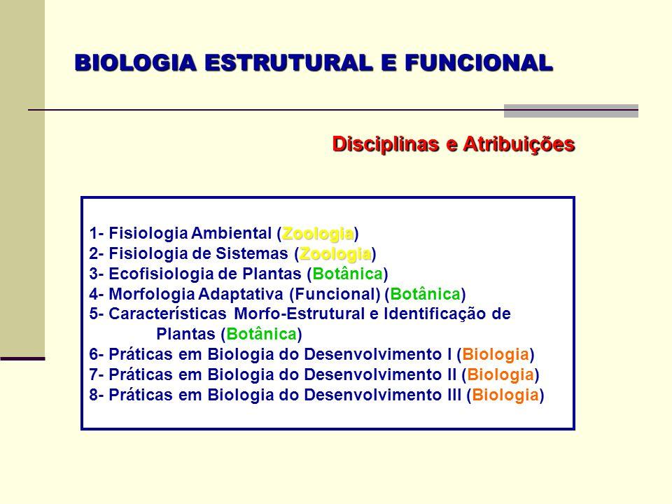 BIOLOGIA ESTRUTURAL E FUNCIONAL Zoologia 1- Fisiologia Ambiental (Zoologia) Zoologia 2- Fisiologia de Sistemas (Zoologia) 3- Ecofisiologia de Plantas