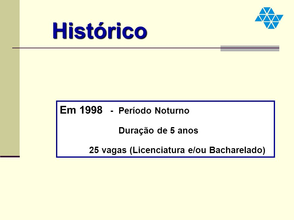 Em 1998 - Período Noturno Duração de 5 anos 25 vagas (Licenciatura e/ou Bacharelado) Histórico