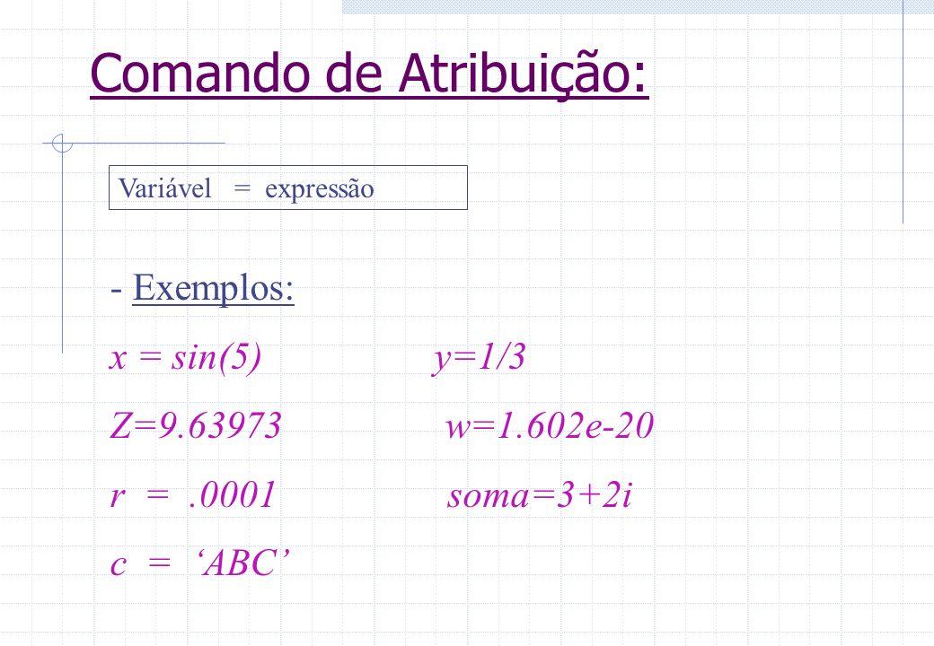 Expressões Aritméticas: OPERADOROPERAÇÃO +Adição -Subtração *Multiplicação Matricial.*Multiplicação Escalar /Divisão Matricial./Divisão Escalar.\Divisão esquerda ^Potência.^Potência escalar ´Transposta ()Precedência