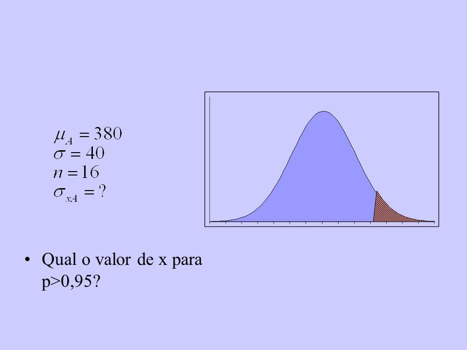 Qual o valor de x para p>0,95?